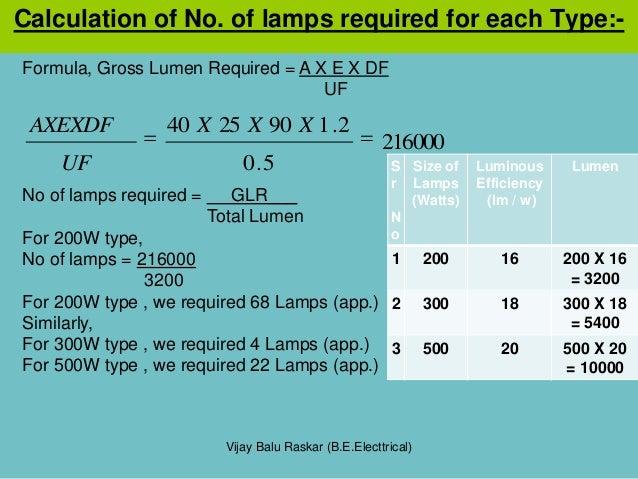 Illumination Example 5