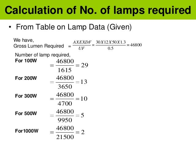 Illumination Example 6