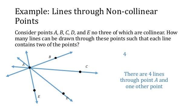 Collinear Points | MathCaptain.com