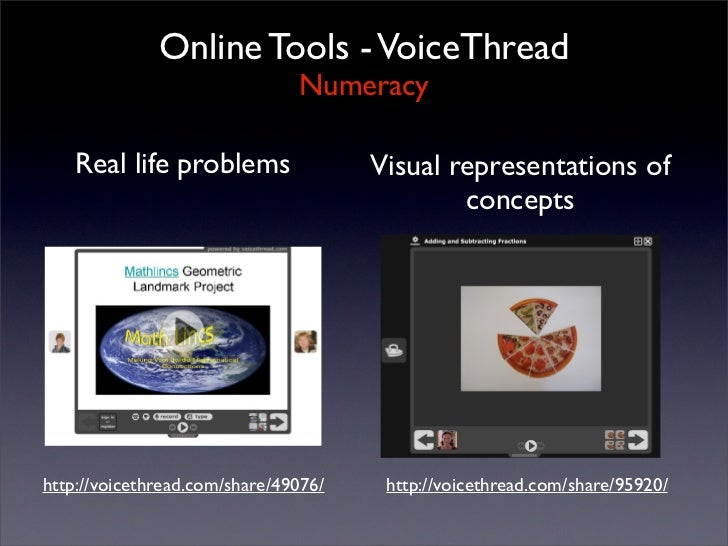 Online Tools - VoiceThread                                Numeracy     Real life problems                 Visual represent...