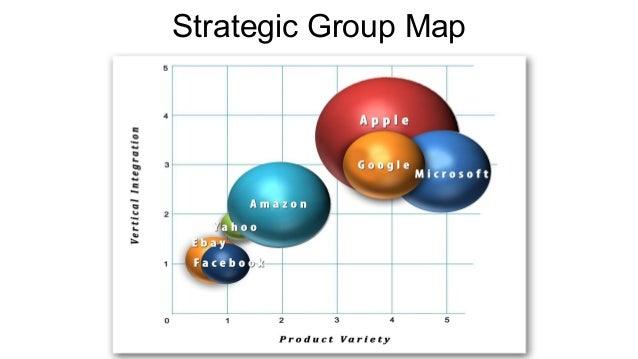 netflix strategy analysis