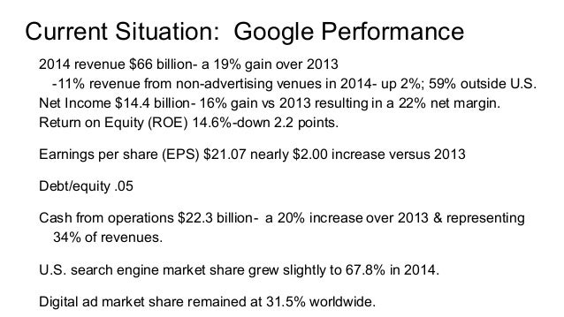 Google Inc Company Analysis