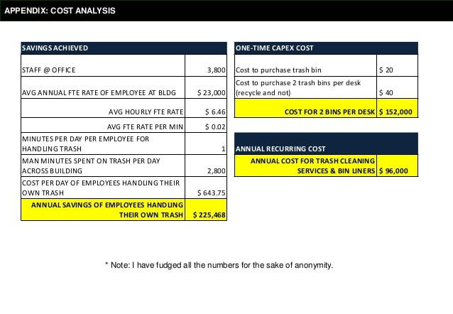 attractive capital expenditure proposal template gift professional 3 analysis methodology interviews