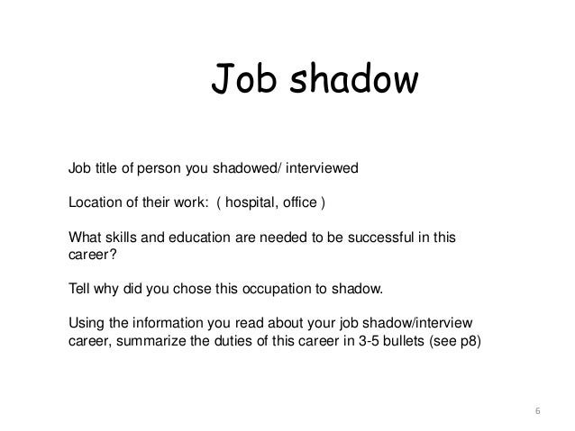 Example career portfolio for Cover letter for shadowing a doctor
