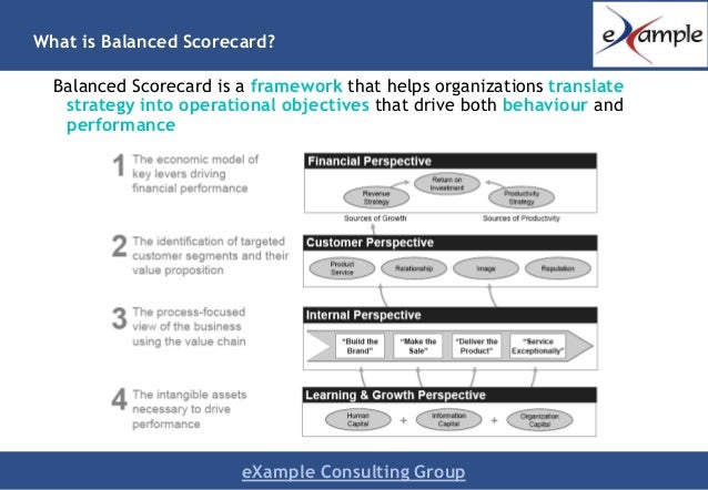 balanced scorecard strategy and performance management management essay That is a leading indicator of its financial performance although the balanced scorecard ered that no papers used in research on both strategic management.