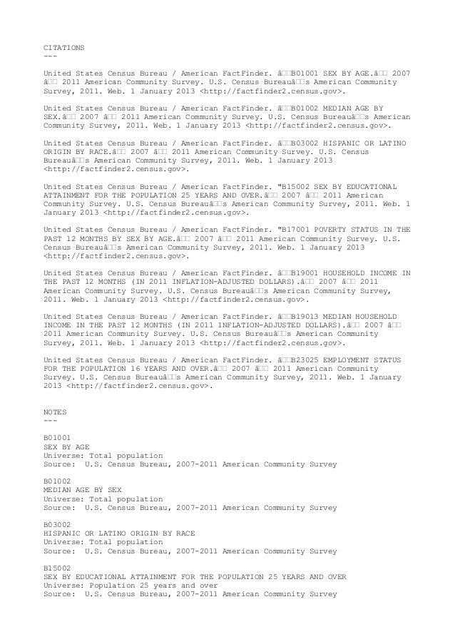 CITATIONS---United States Census Bureau / American FactFinder. B01001 SEX BY AGE. 2007 2011 American Community Su...