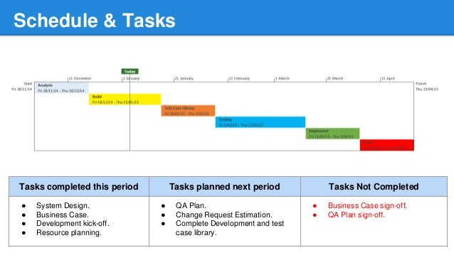 Qa Status Report Template. one page project status report template ...