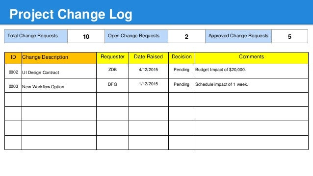 Detailed project status report template for Change log template project management