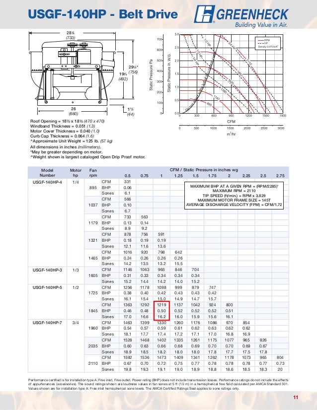 Example kitchen ventilation calculation