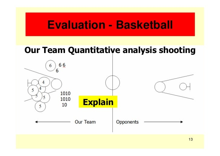 Evaluation - BasketballOur Team Quantitative analysis shooting             Explain                                     13