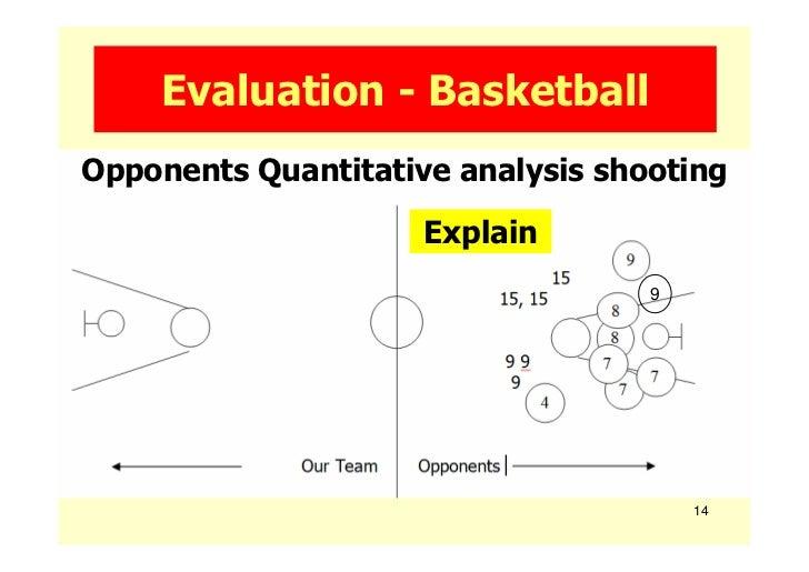 Evaluation - BasketballOpponents Quantitative analysis shooting                     Explain                               ...