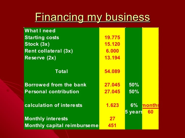 Example of business plan by a nfte student calculation of monthly income 13 flashek Gallery