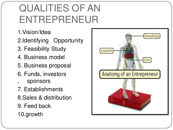 Example Of Entrepreneur