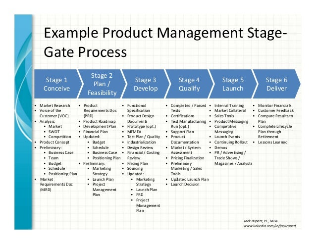 product management stage gate process sample. Black Bedroom Furniture Sets. Home Design Ideas