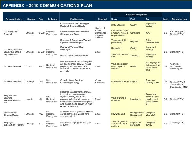 Appendix   Communications Plan