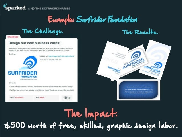 Example: Surfrider Foundation T h e C h a l l e n g e . T h e R e s u l t s . The Impact: $500 worth of free, skilled, gra...