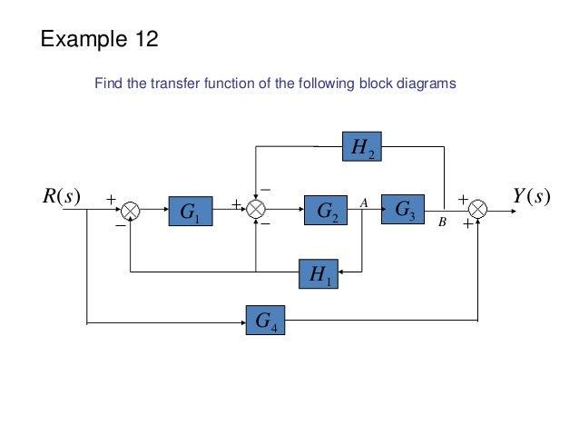 block diagram examples rh slideshare net Tablet Diagram Tablet Diagram