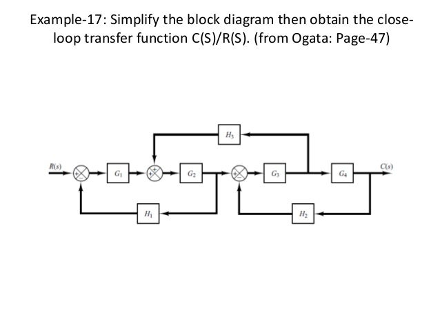 block diagram reduction multiple inputs block diagram reduction examples and solutions