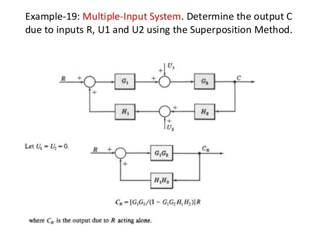 example-19: multiple-input system  determine the output c due to inputs r,  u1 and u2 using the superposition method
