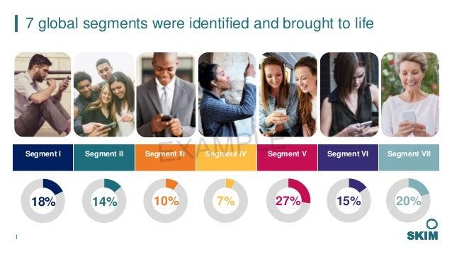 Segment I Segment II Segment III Segment IV Segment V Segment VI Segment VII 18% 14% 10% 7% 27% 15% 20% 1 7 global segment...