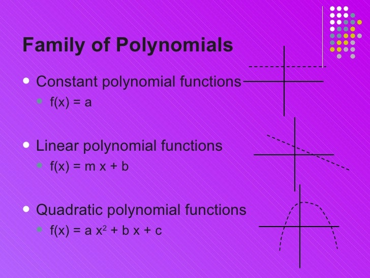 how to get a polynomial function from a graph