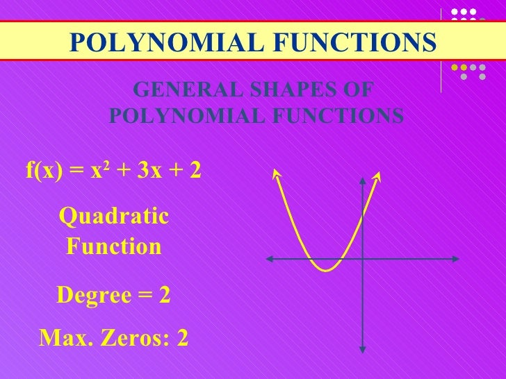 Examples of different polynomial graphs