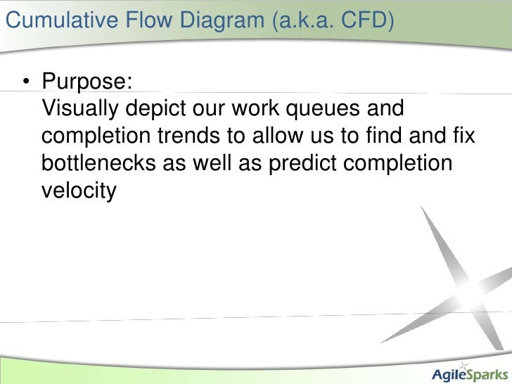 Cumulative Flow Diagram (a.k.a. CFD)<br />Purpose:Visually depict our work queues and completion trends to allow us to fin...