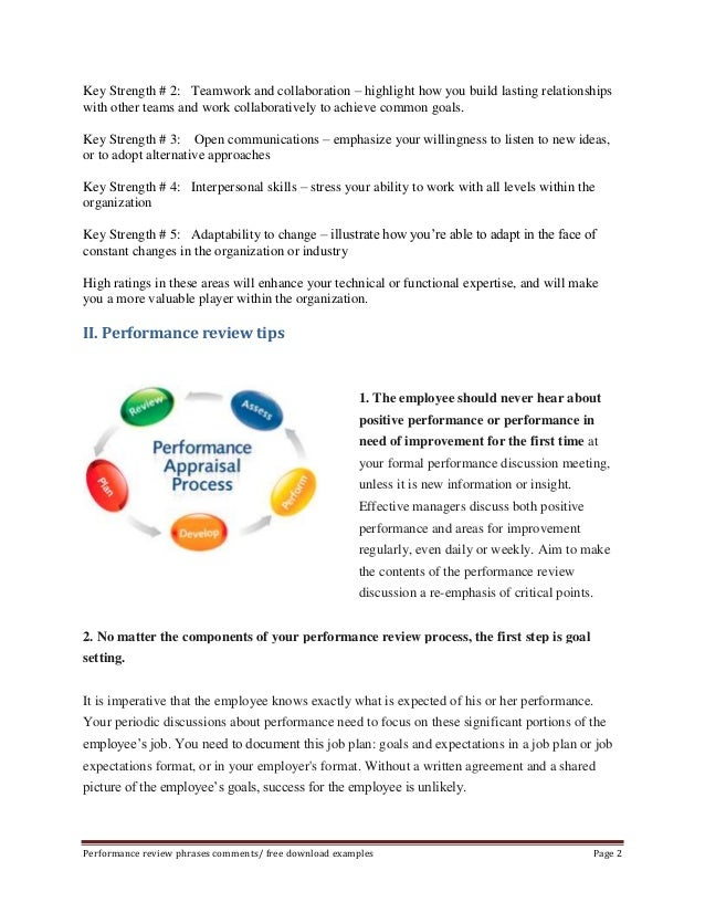 employee key strengths - thelongwayup.info
