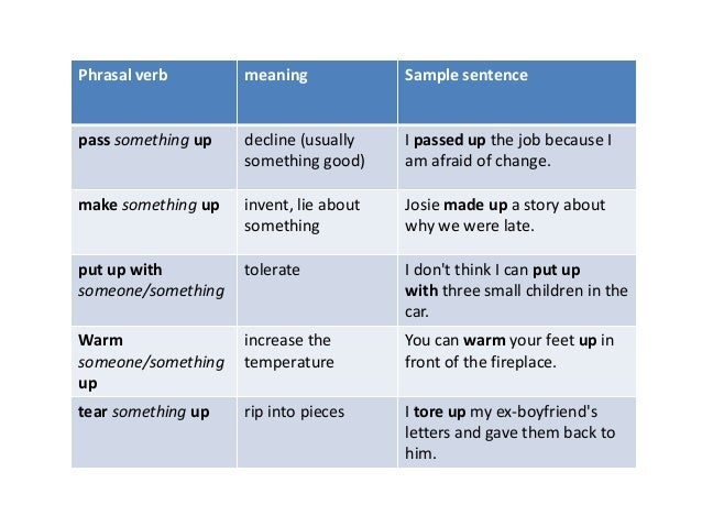 Examples Of Phrasal Verb