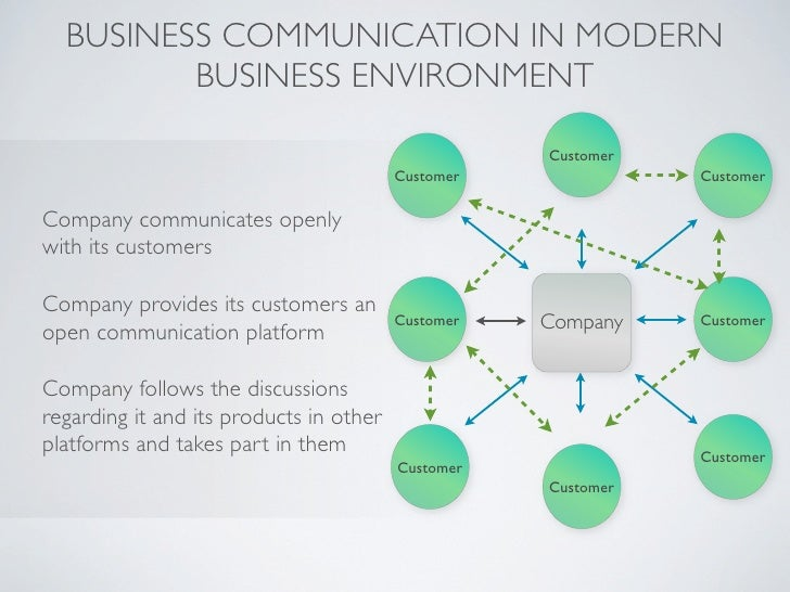 communication in a business environment