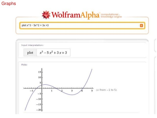 wolframalpha examples part 4