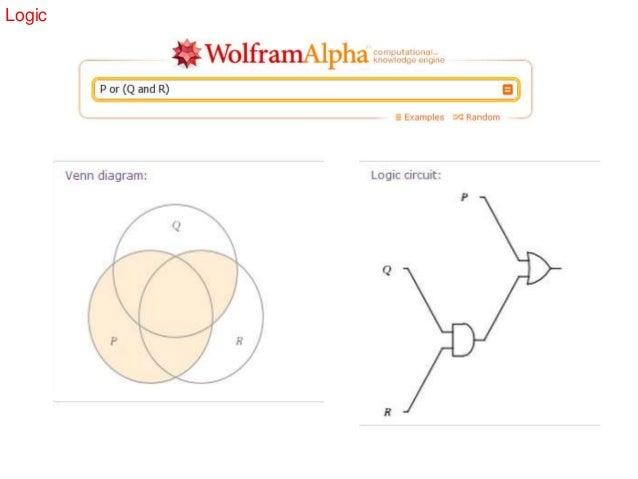 Alpha Venn Diagram Anything Wiring Diagrams