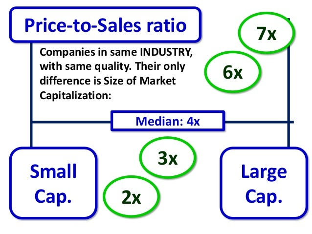 Price-to-Sales ratio                  7x Companies in same INDUSTRY, with same quality. Their only difference is Size of M...