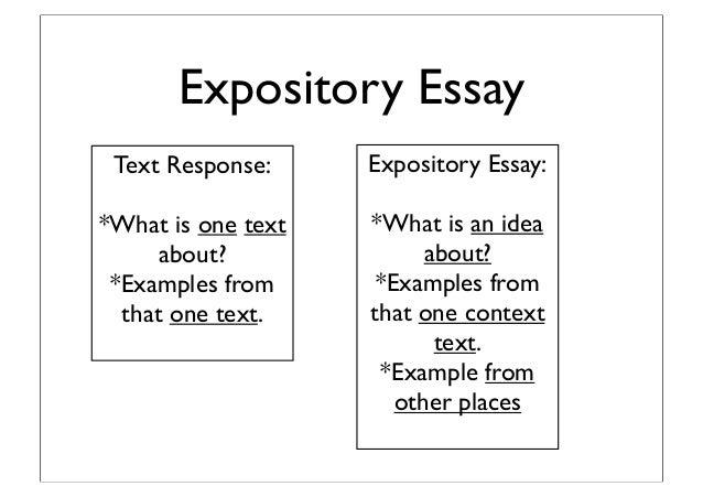 Context whose reality essay