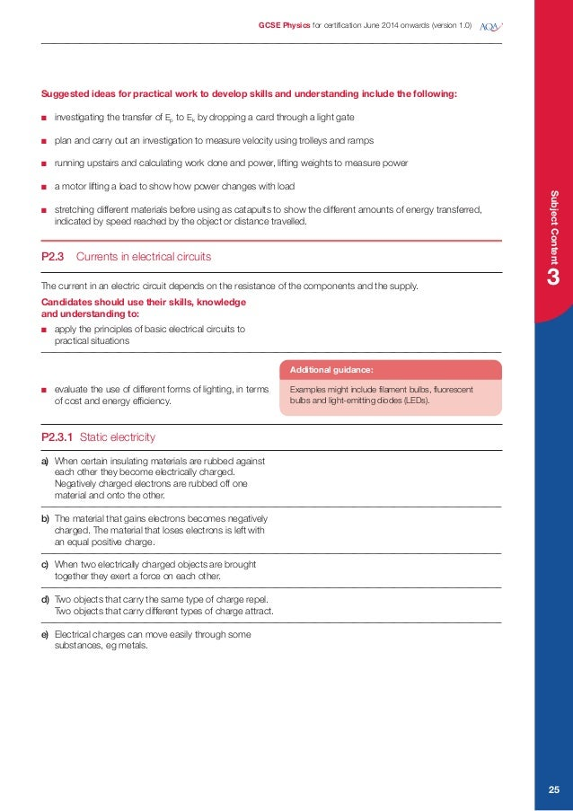 Business AQA Unit 2: Definitions
