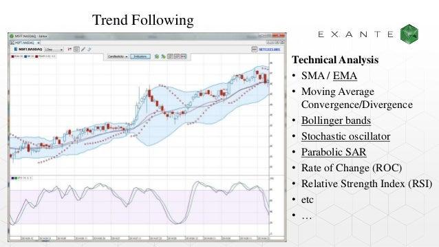 Options Trading: Delta Explained - Raging Bull