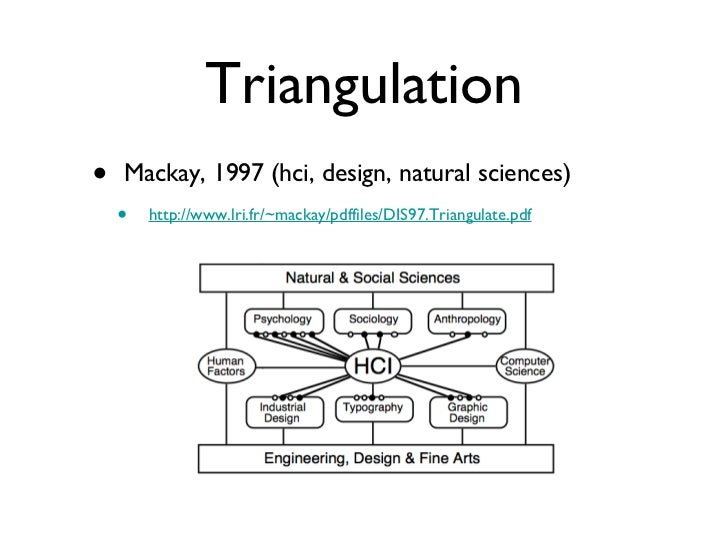 an introduction to triangulation Triangulation in social science triangulation is defined as the mixing of data or  methods so that  introduction to social research: quantitative and qualitative.