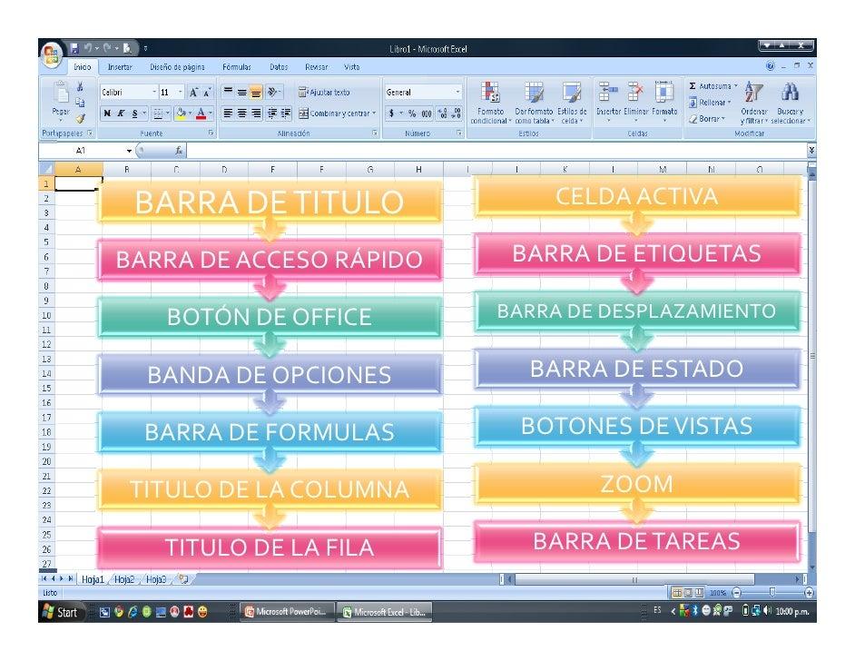 CELDA ACTIVA  BARRA DE TITULO                           BARRA DE ETIQUETAS BARRA DE ACCESO RÁPIDO                         ...