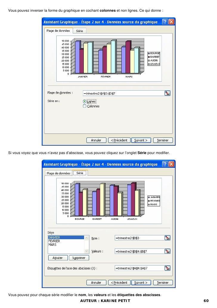 Vous pouvez inverser la forme du graphique en cochant colonnes et non lignes. Ce qui donne :Si vous voyez que vous n'avez ...