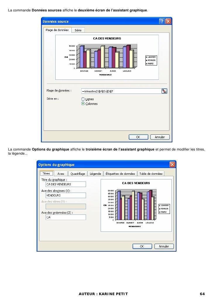 La commande Données sources affiche le deuxième écran de l'assistant graphique.La commande Options du graphique affiche le...