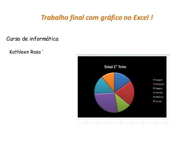 Trabalho final com gráfico no Excel ! Kathleen Rosa ' Curso de informática