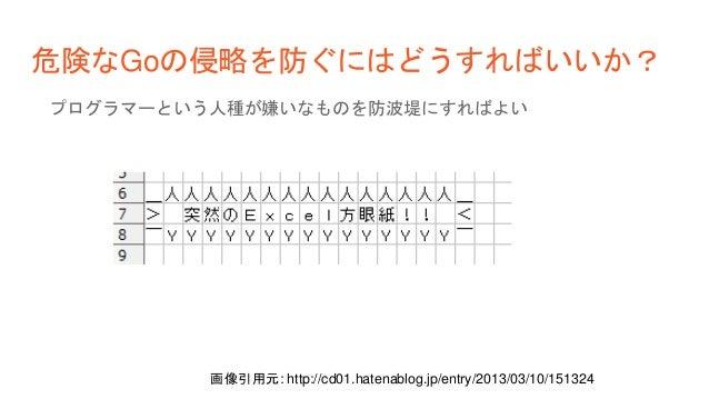 危険なGoの侵略を防ぐにはどうすればいいか? プログラマーという人種が嫌いなものを防波堤にすればよい 画像引用元: http://cd01.hatenablog.jp/entry/2013/03/10/151324