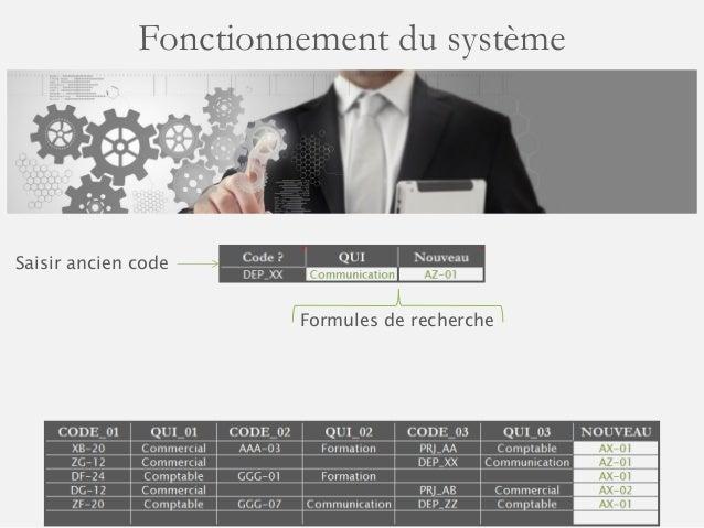Fonctionnement du système  Saisir ancien code  Formules de recherche