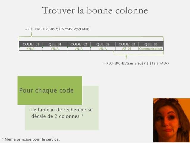 Trouver la bonne colonne  =RECHERCHEV(Saisie;$E$7:$I$12;5;FAUX)  =RECHERCHEV(Saisie;$G$7:$I$12;3;FAUX)  Pour chaque code  ...