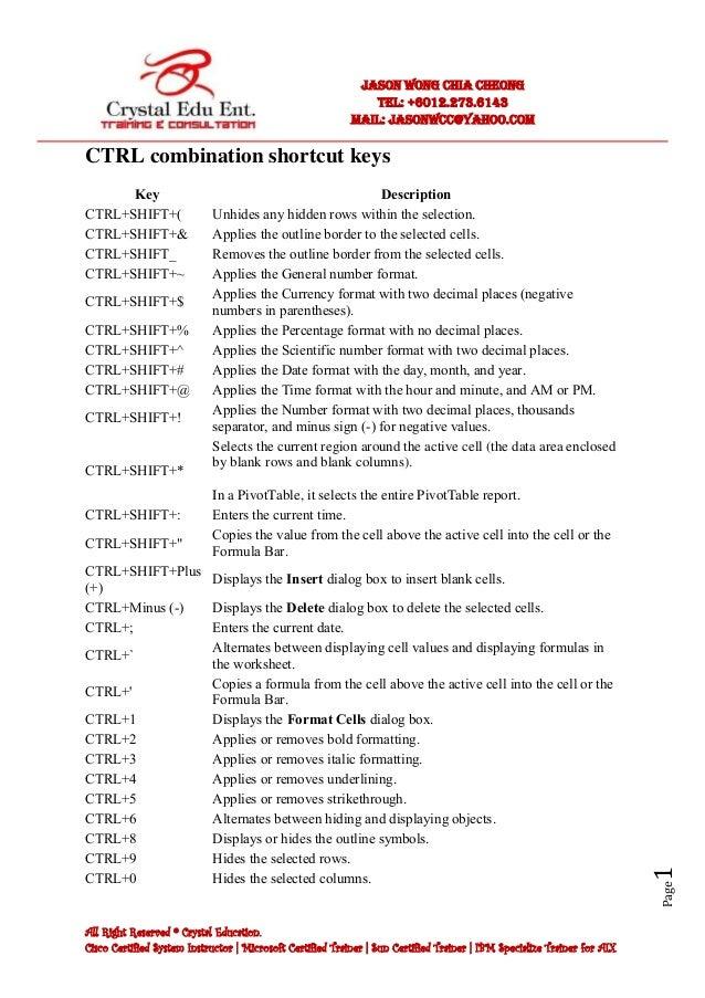 Excel List Of Shortcut Keys