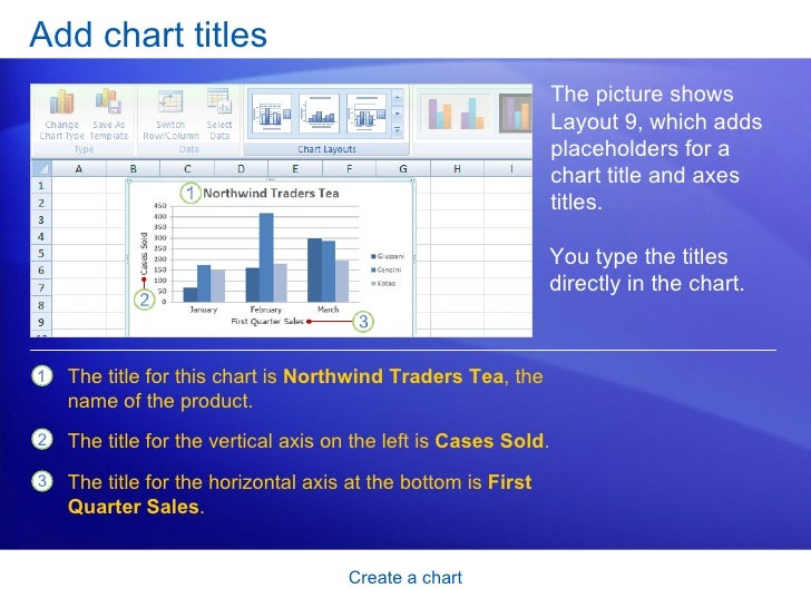 how to create graph in excel 2007