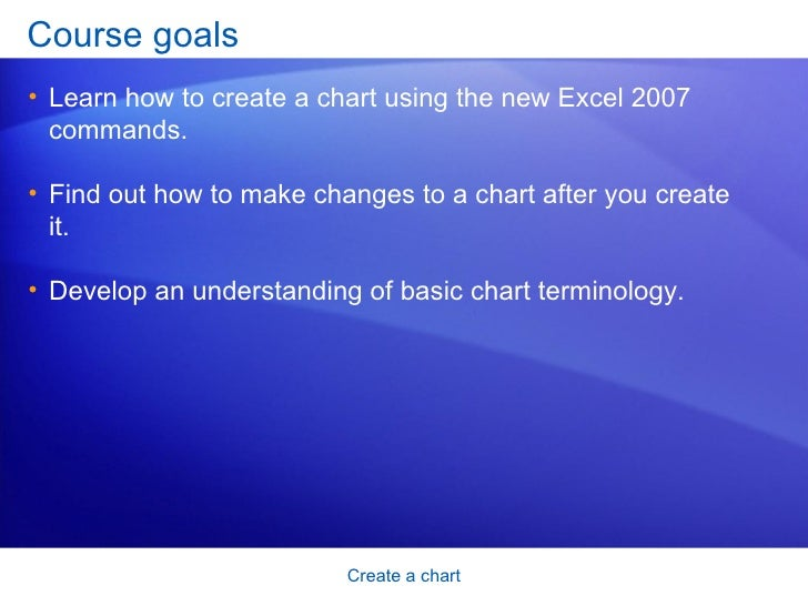 how to draw a chart in excel 2007