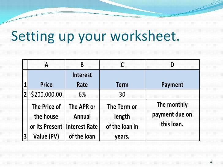 pmt function The excel 2016 pmt function on the financial button's drop-down menu on the formulas tab of the ribbon calculates the periodic payment for an annuity.