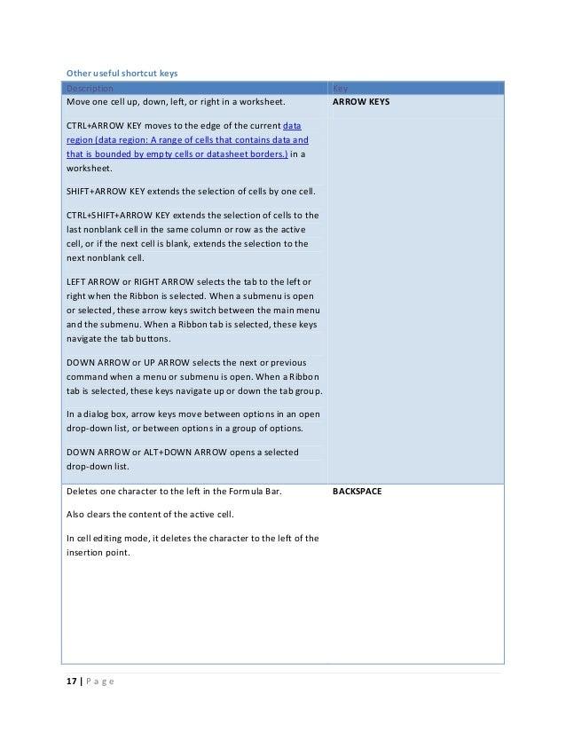 excel shortcut keys 2007 in pdf