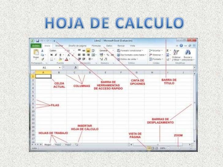 HOJA DE CALCULO<br />